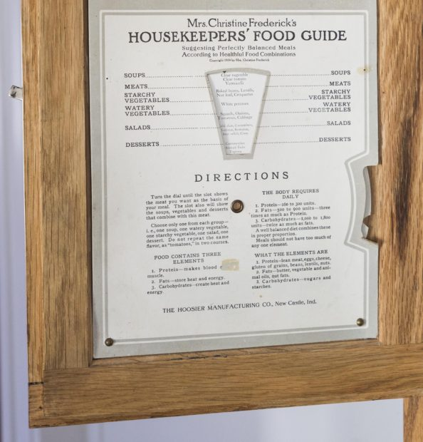"Mrs. Christine Frederick's ""Housekeeper's Food Guide"""